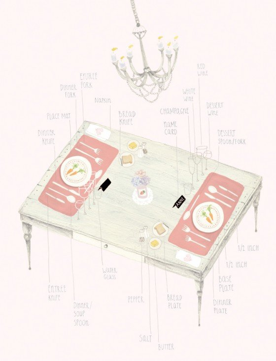 Wie decke ich den perfekten Tisch?