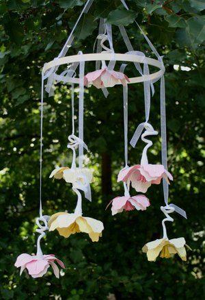 Sonntagshäppchen: Die Tischblumen von oben