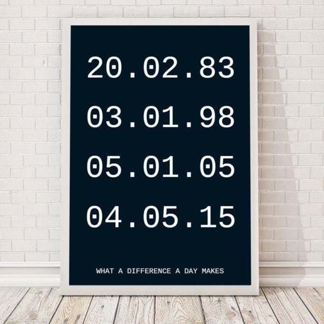 Poster mit persönlichen Daten